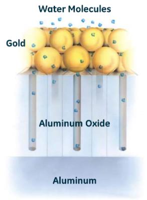 aluminum-oxide-sensor-detail